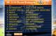 Jumbo valt buiten Oranje-top 10