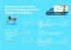 AH opent 4e logistiek centrum voor online